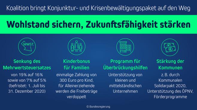 Konjunkturpaket der Bundesregierung©Bundesregierung