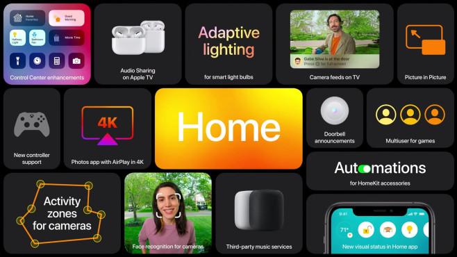 Neuheiten von Apple Home auf einen Blick©Apple