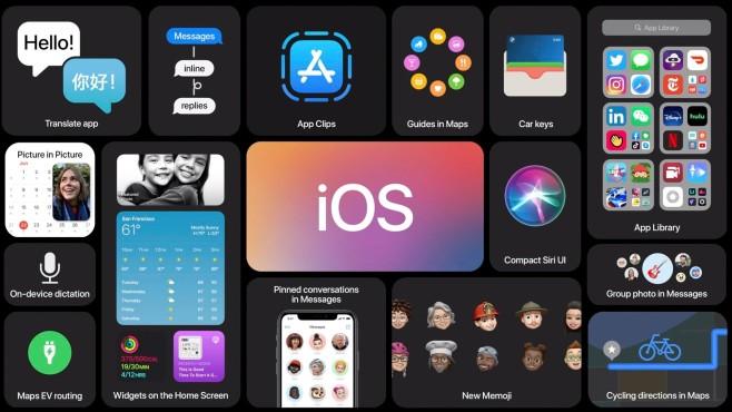 iOS 14 Neuerungen©Screenshot Apple-Keynote