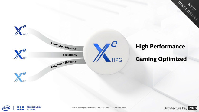 Intel Xe HPG©Intel