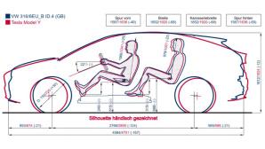 VW ID.4 vs Tesla Model Y©electrek.co