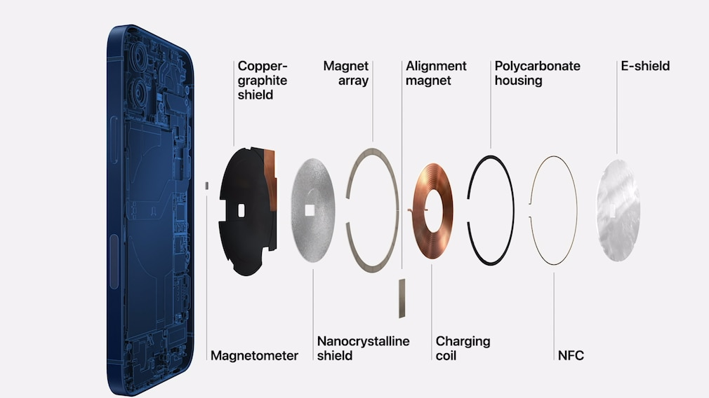 Ladetechnik des Apple iPhone 12 mini
