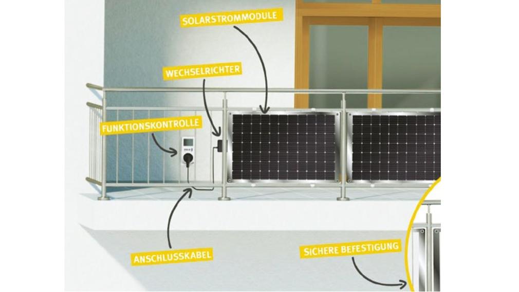 So ist eine Stecker-Solaranlage aufgebaut