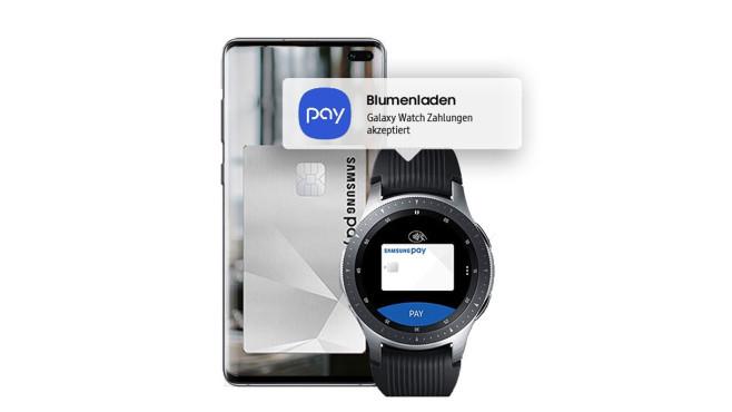 Samsung Pay©Samsung