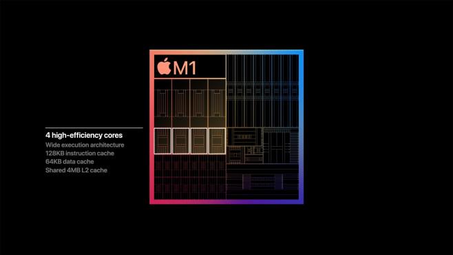 M1 Prozessor mit 4 HE-Kernen©Apple