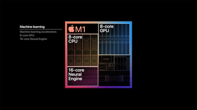 Apple M1 schematisch©Apple