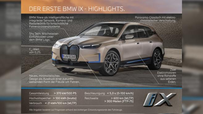 BMW iX Technische Daten©BMW