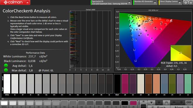 Mithilfe der Software Portrait Displays Calman lässt sich die Farbgenauigkeit vom Samsung Q70T verbessern.©COMPUTER BILD