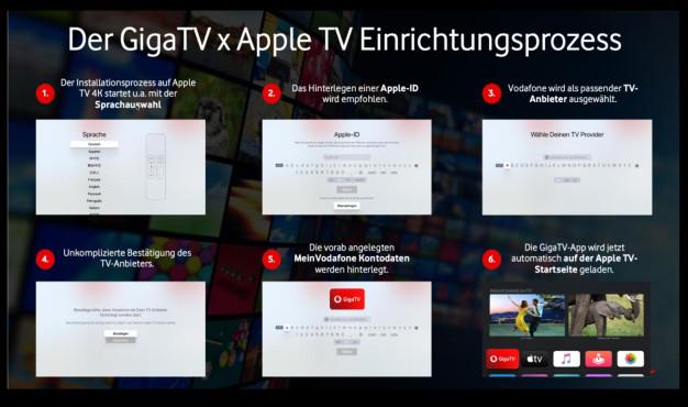 Single Sign-On für GigaTV auf Apple TV©Vodafone