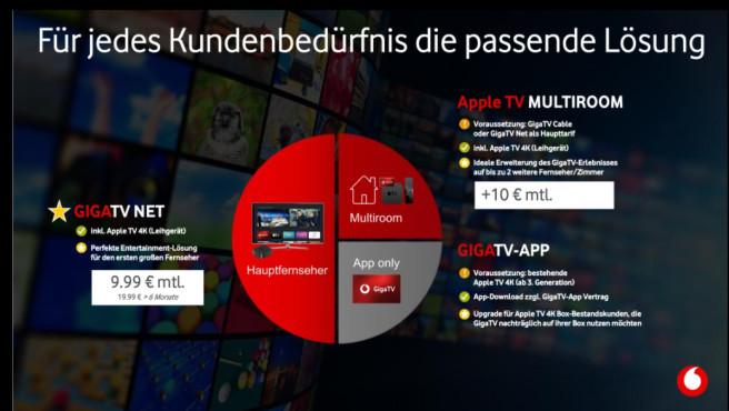 Vodafone TV©Vodafone