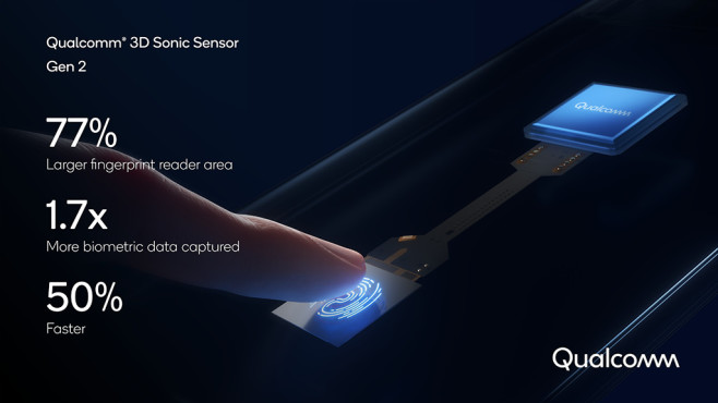 Qualcomm 3D Sonic Sensor Gen 2 © Qualcomm