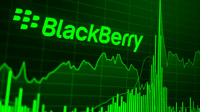 Blackberry © iStock.com/Adam Smigielski, BlackBerry