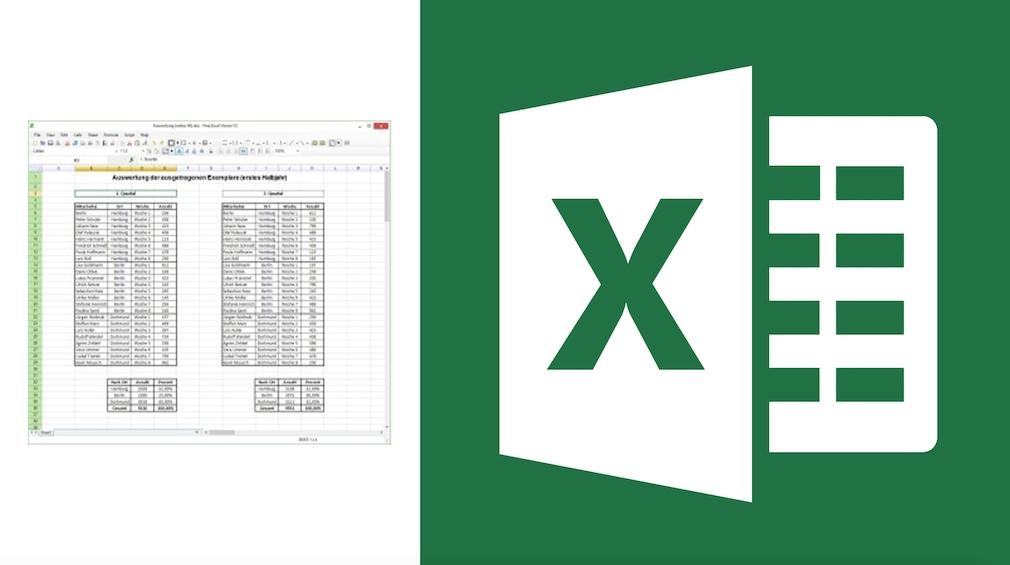 Excel Pivot Tabelle Microsoft Office©Microsoft Office