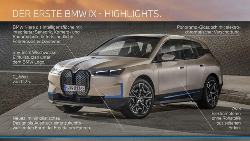 BMW iX xDrive