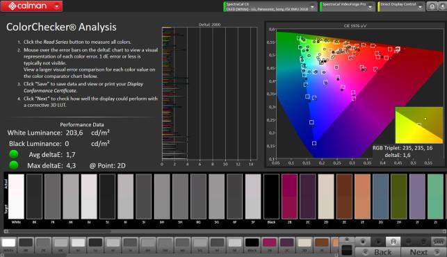 Im Test mit der Analyse- und Kalibrier-Software Portrait Displays Calman glänzte der LG OLED G1 mit sehr akkurater Farbwiedergabe©COMPUTER BILD