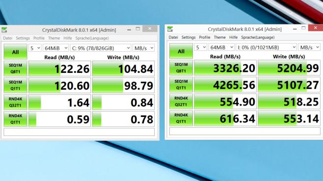 RAM-Disk: Einrichten und Caches umleiten – für mehr Datenschutz und Tempo Dieses ältere Windows-8.1-Notebook verfügt nur über eine Festplatte und bloß 4 GByte DDR3-RAM. Der trumpft in der Performance trotzdem mächtig auf.©COMPUTER BILD
