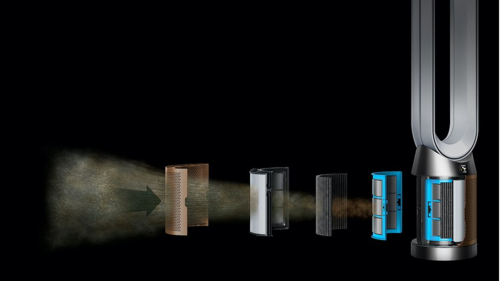 Purifier Cool Formaldehyde, Filtersystem