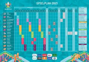 EM-Spielplan