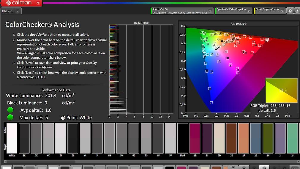 In der Analyse von Portrait Displays Calman weicht der LG OLED C1 nur minimal von den Sollfarben ab