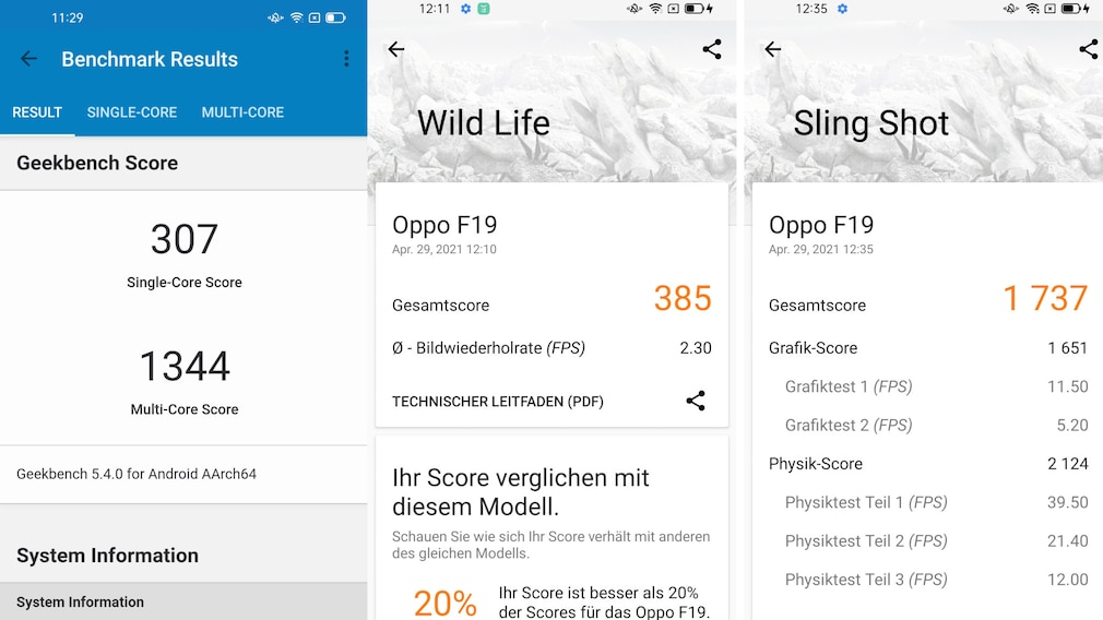 Oppo A74 Benchmarks