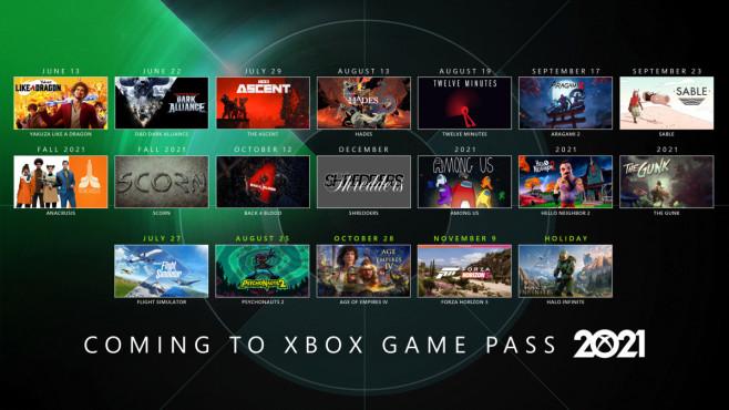 Game Pass©Microsoft