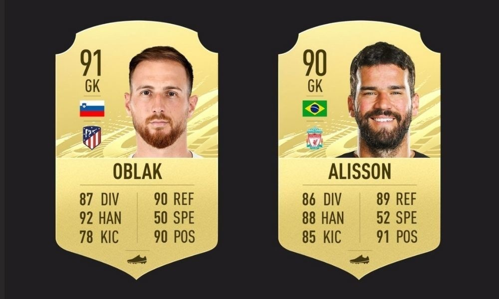 Oblak and Alisson FIFA 21 cards