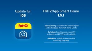 Update f�r FritzApp Smart Home©AVM