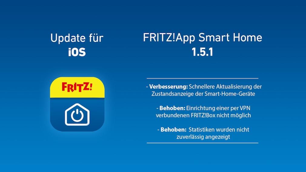 Update für FritzApp Smart Home