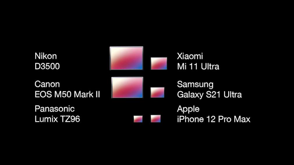 Foto Vergleich Test Kamera gegen Smartphone