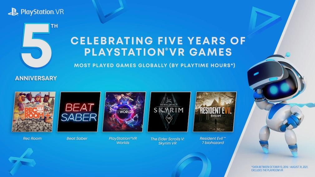 Top 5 PSVR-Spiele weltweit
