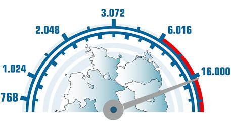 dsl telekom geschwindigkeit messen