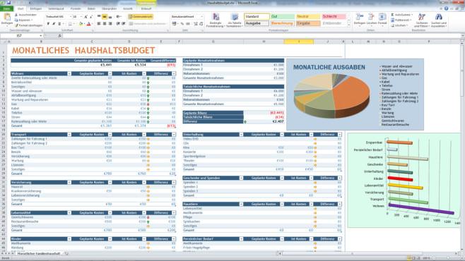 Haushaltsbudget (Excel-Vorlage) ©COMPUTER BILD