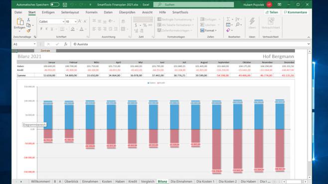SmartTools Finanzplan für Excel ©SmartTools