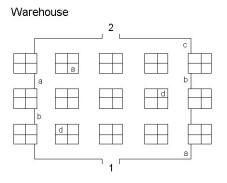 Metal Gear Solid – Komplettlösung für Actionsspiel: Warehouse
