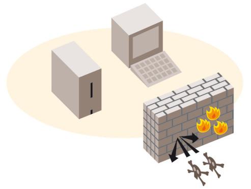 20 nützliche Kaspersky-Tipps Firewall: Verbindungen ins Internet erlauben oder verbieten