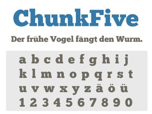 ChunkFive ©COMPUTER BILD