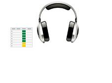 Die besten Kopfhörer©COMPUTER BILD