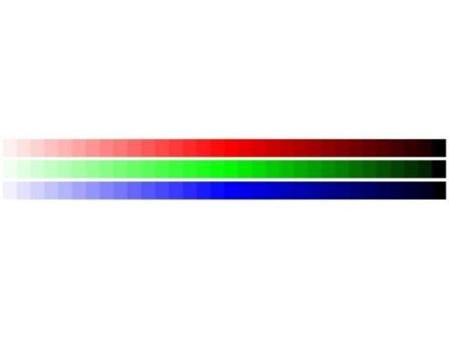 TV-Gerät mithilfe von Testbildern optimieren: Farbe und Farbsättigung einstellen