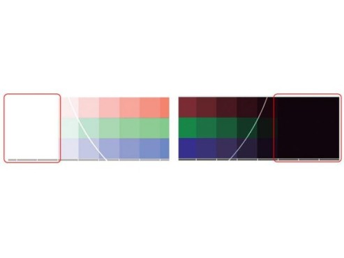 TV-Gerät mithilfe von Testbildern optimieren: Helligkeit einstellen