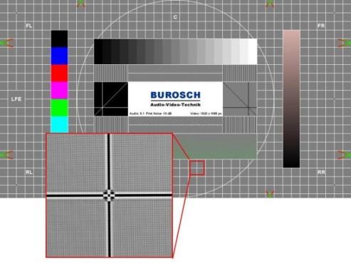 TV-Gerät mithilfe von Testbildern optimieren: Schärfe einstellen