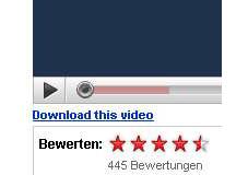Download-Möglichkeit bei YouTube