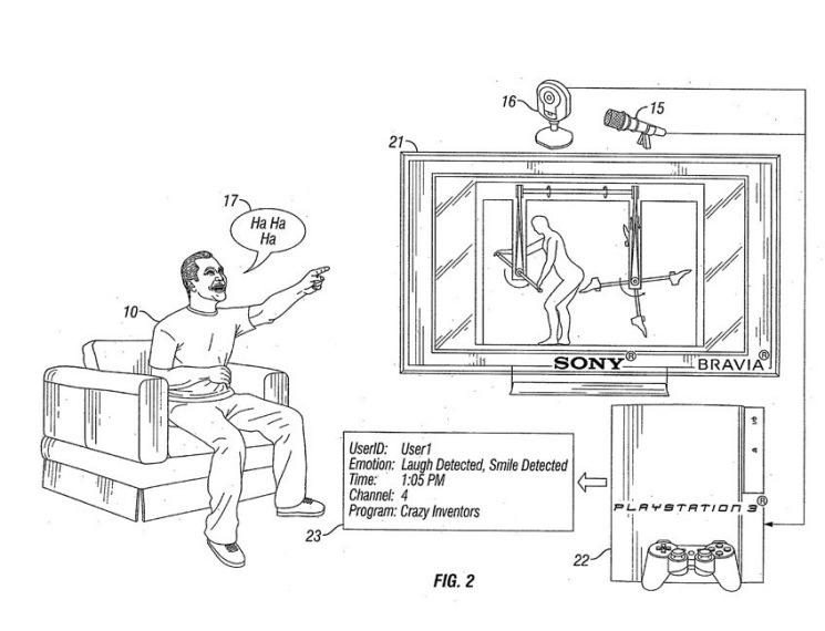Sony Emotions Sensor Für Die Ps3 Zum Patent Angemeldet Computer
