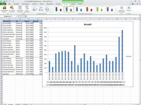 Microsoft Office Professional Plus 2010 ©Screenshot