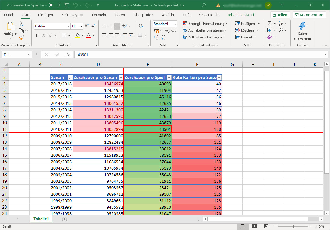 Screenshot 1 - SmartTools CellSpot für Excel