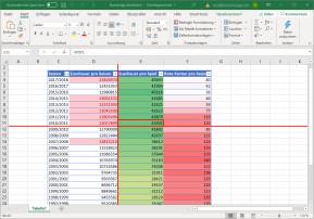 SmartTools CellSpot für Excel
