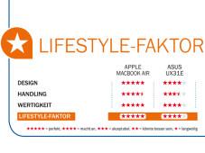 Lifestyle-Faktor – Asus UX31E-RY012V©COMPUTER BILD
