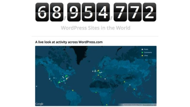 Wordpress-Statistik © wordpress.org