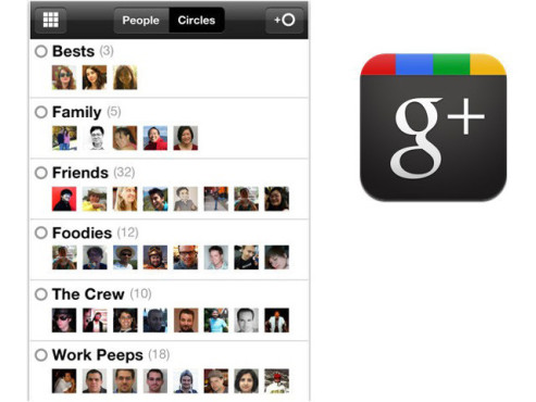 Google+ ©Google Inc.