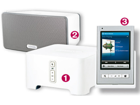 Per WLAN-Abspielsystem – Sonos Connect ©Sonos