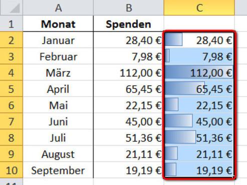Schritt 6 ©Microsoft Excel 2010